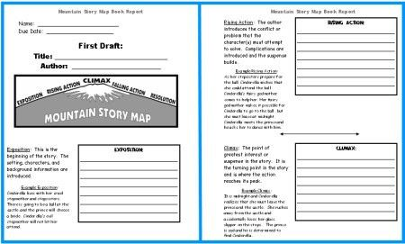 Mountain Story Map Book Report Project: templates, grading rubric ...