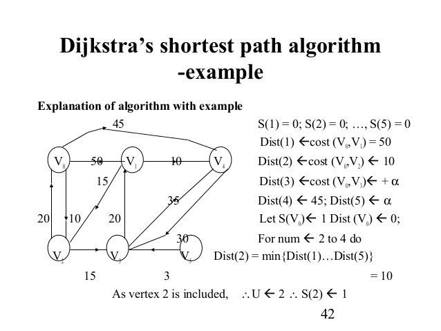 ADA - Minimum Spanning Tree Prim Kruskal and Dijkstra
