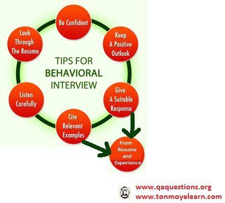 Behavioral Interview Questions   QA Interview Questions