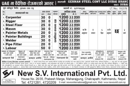 Carpenter, Steel Fixture, Welder & Others - Sparrow Job