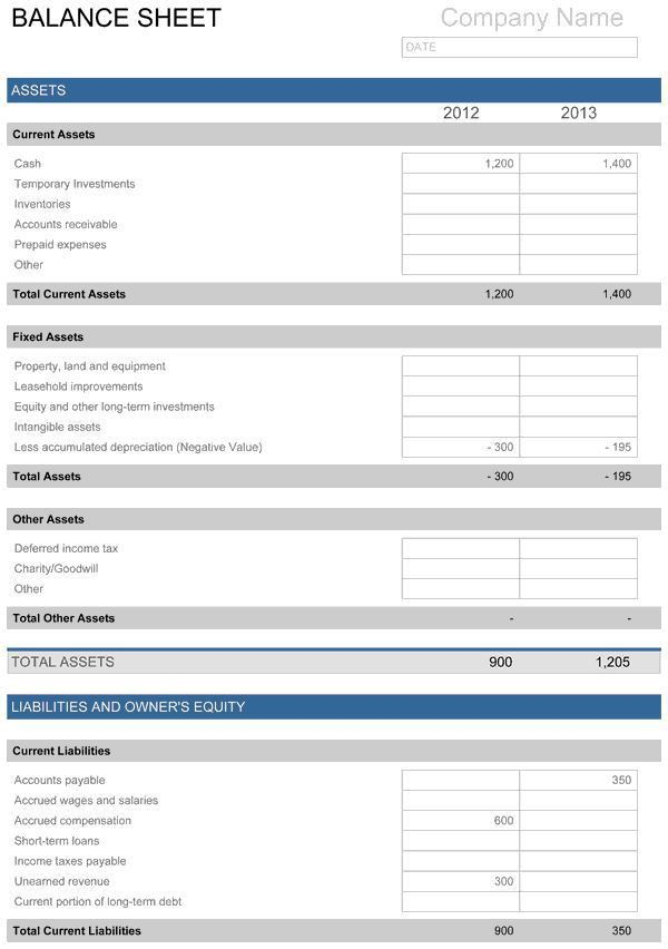 Top 25+ best Balance sheet template ideas on Pinterest | Balance ...