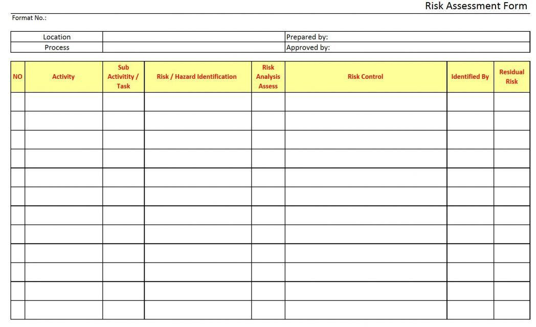 Risk Analysis Template. sample risk assessment template 10 free ...