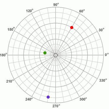 Free Polar Graph Paper | Printable Polar Coordinate Paper