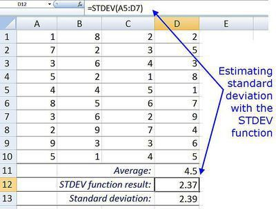 Population Standard Deviation Example Calculation
