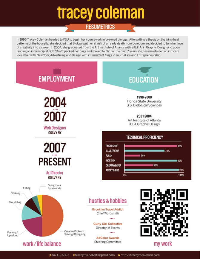 Bartending Resume Template Creative | Free Resume Templates
