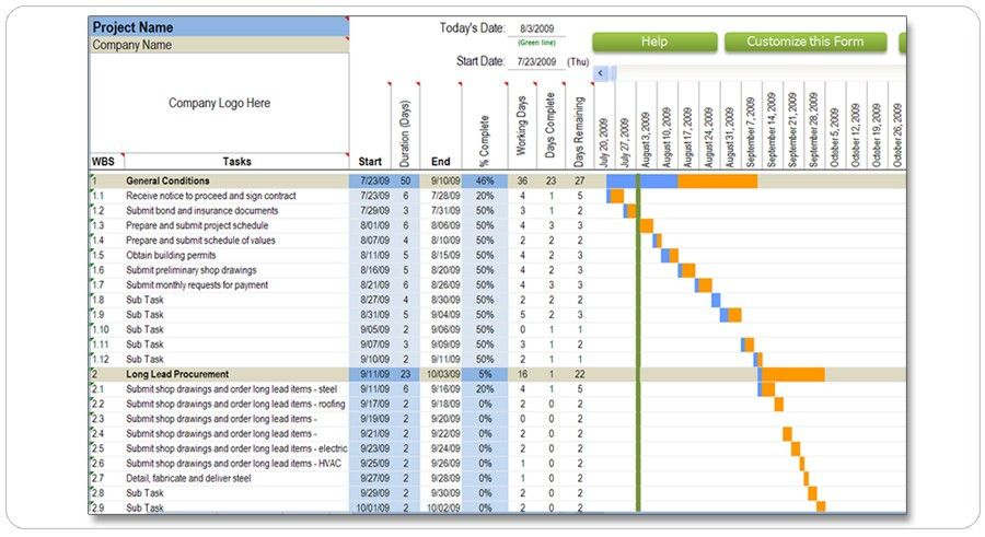 Residential Construction Schedule Template Excel | schedule ...
