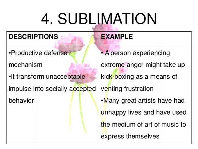 Types of defense mechanism (Sigmund Freud)
