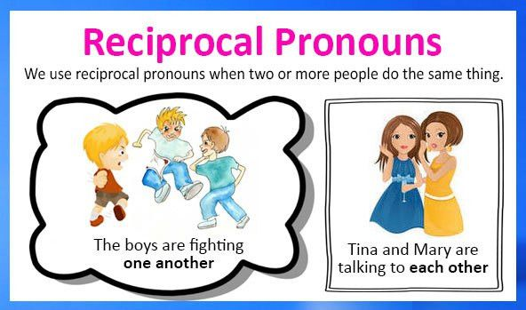 Reciprocal Pronouns | Definition, Examples and Printable Worksheets