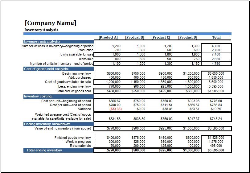 MS Excel Business Inventory Analysis Template | Excel Templates