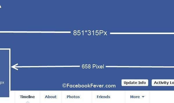Facebook Image Dimensions & Size – Facebook Cheat Sheet within ...