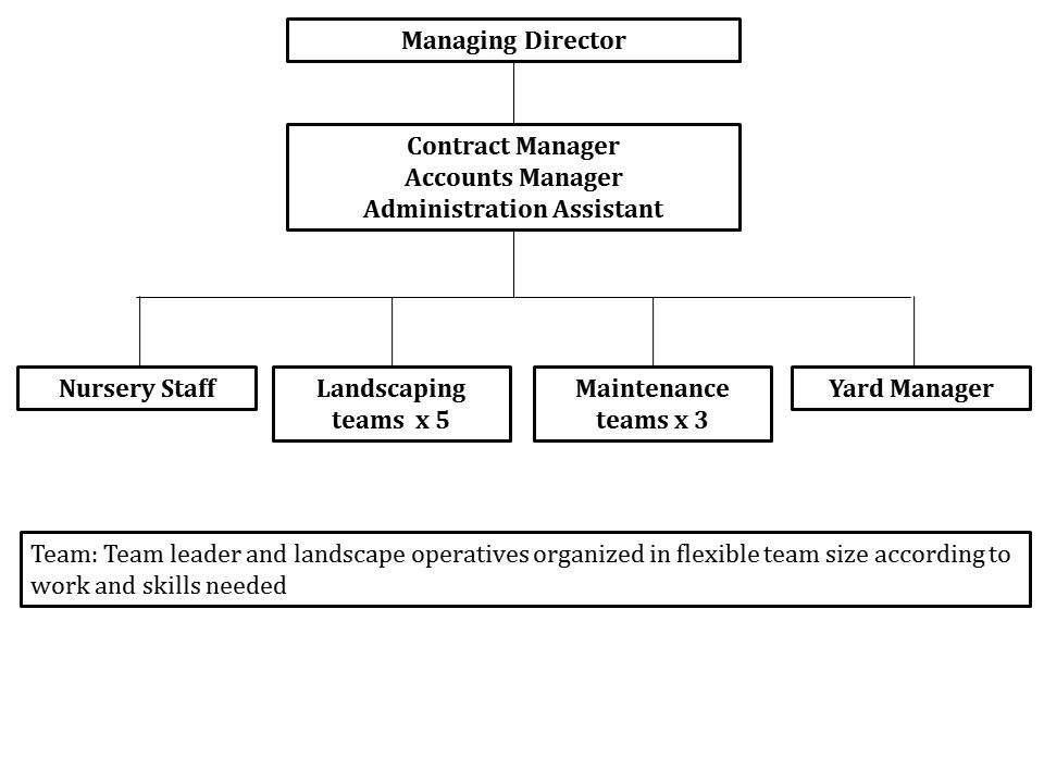 Landscape Basics: Designing a Quality Control Program for Your ...