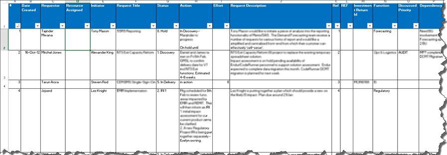 TFS Kanban board Swim lane customization walk through – Microsoft ...