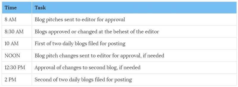 Freelance Writing Proposal Template - Get Free Sample