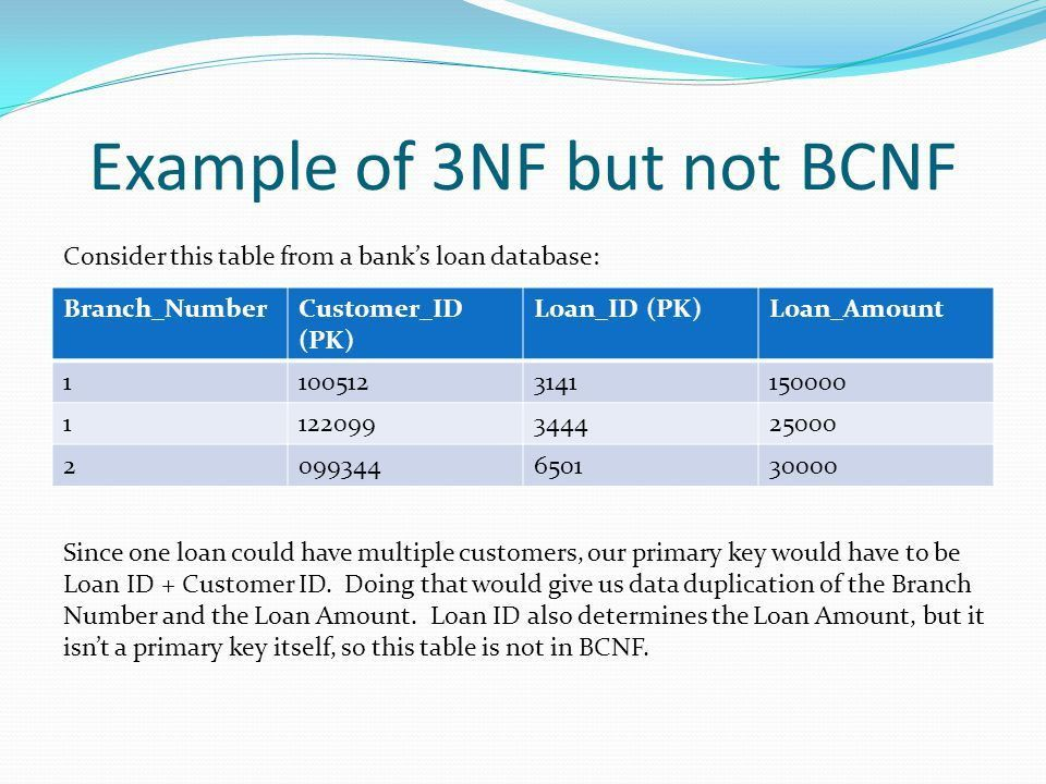 Database Normalization beyond 3NF Using BCNF, 4NF, 5NF, and 6NF ...