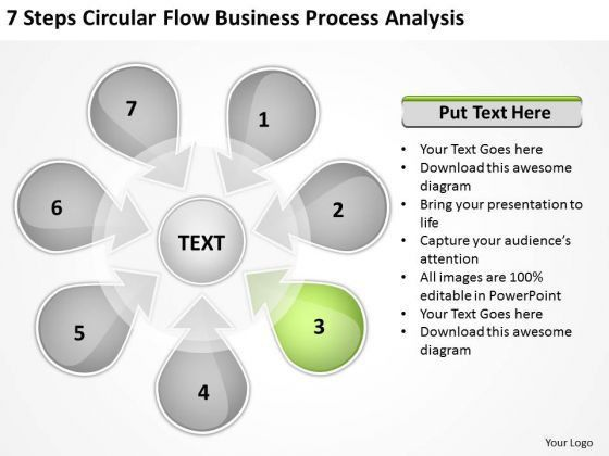 Templates Free Download Process Analysis Clothing Line Business ...
