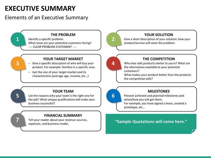executive level presentation template executive summary powerpoint ...