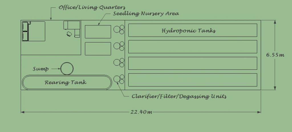 aquaponics business plan templates commercial aquaponics business ...