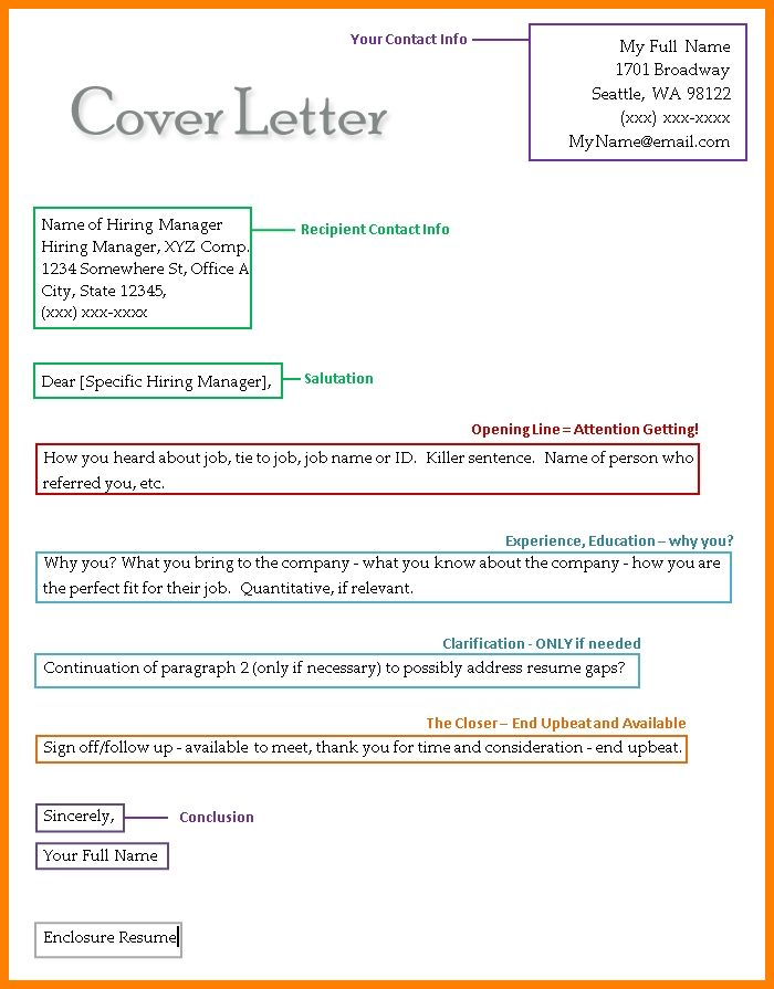 5+ google cover letter | latest cv format