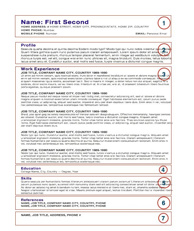 Executive Chef Resume Examples - http://www.jobresume.website ...