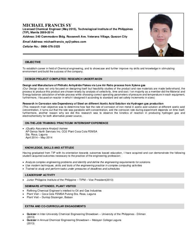 Application Letter Of Hrm Student