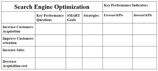 Key Performance Indicators (KPIs) with Examples - Beginner's guide