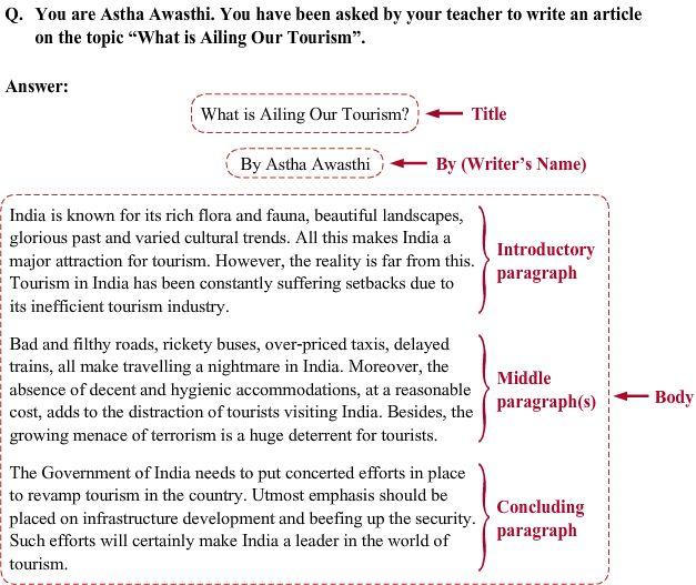 article writting example | Meritnation.com