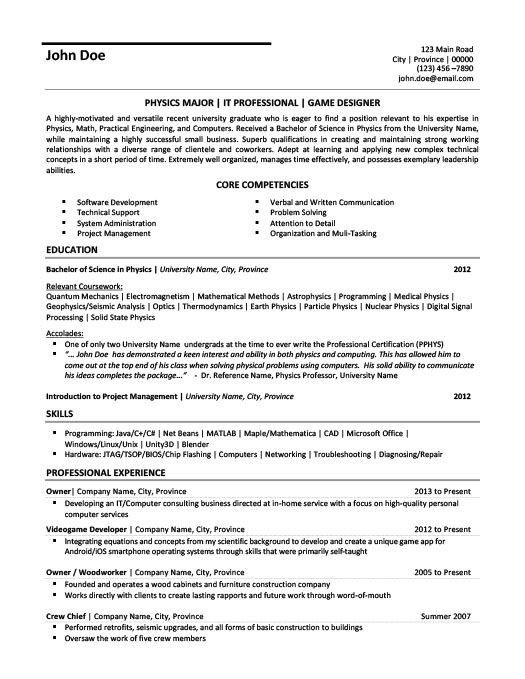 Game Design Resume - Best Resume Collection