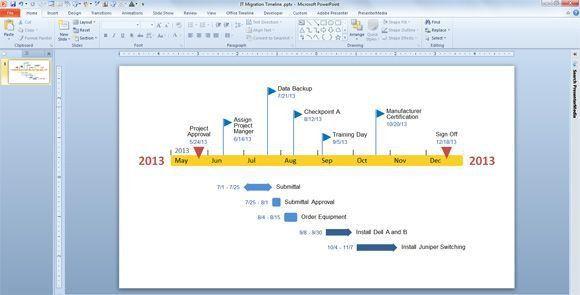 Powerpoint Timeline Template - vnzgames