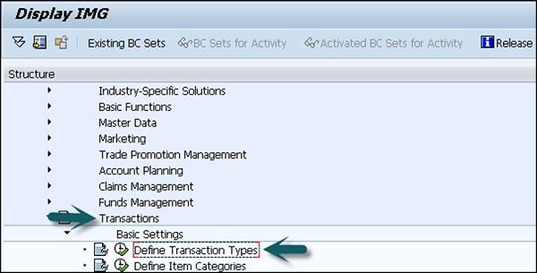 SAP CRM Service Contracts