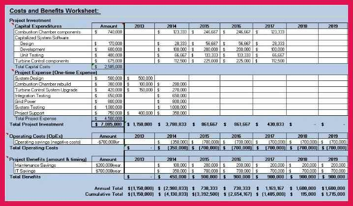 cost benefit analysis template   sop examples