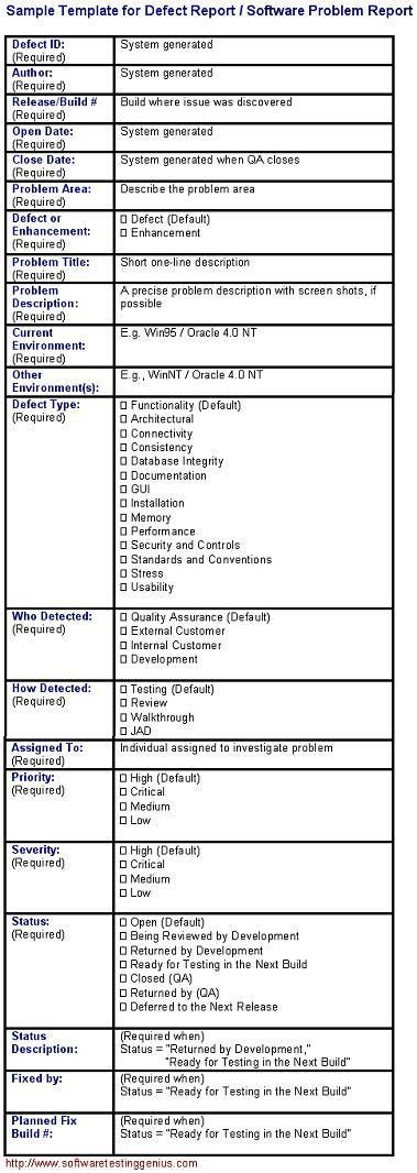 Defect Report and Its Sample Template