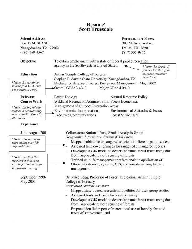 Resume : Full Resume Template Email Example For Job Application ...