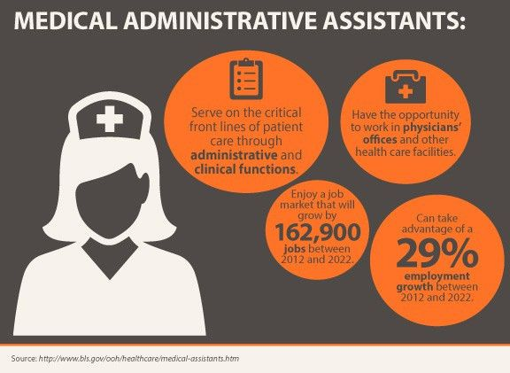 Medical Assistant Programs in NJ & PA-Pennco Tech