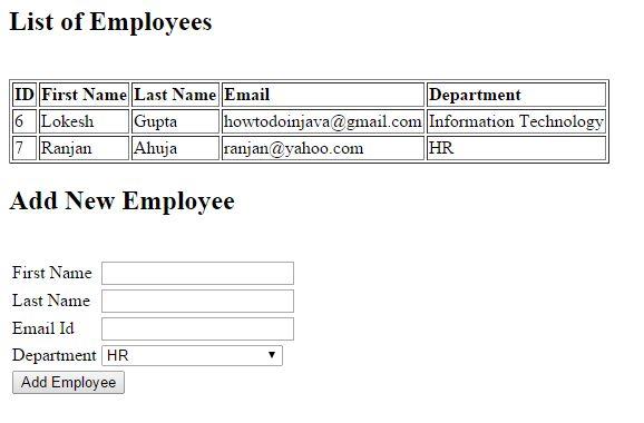 Spring Hibernate JPA Configuration Example