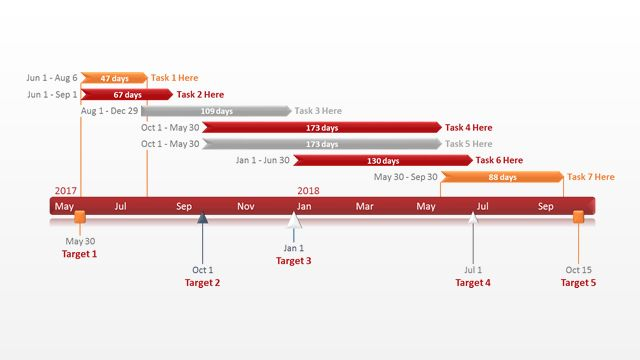 Office Timeline: Visual Task List - Free Gantt templates