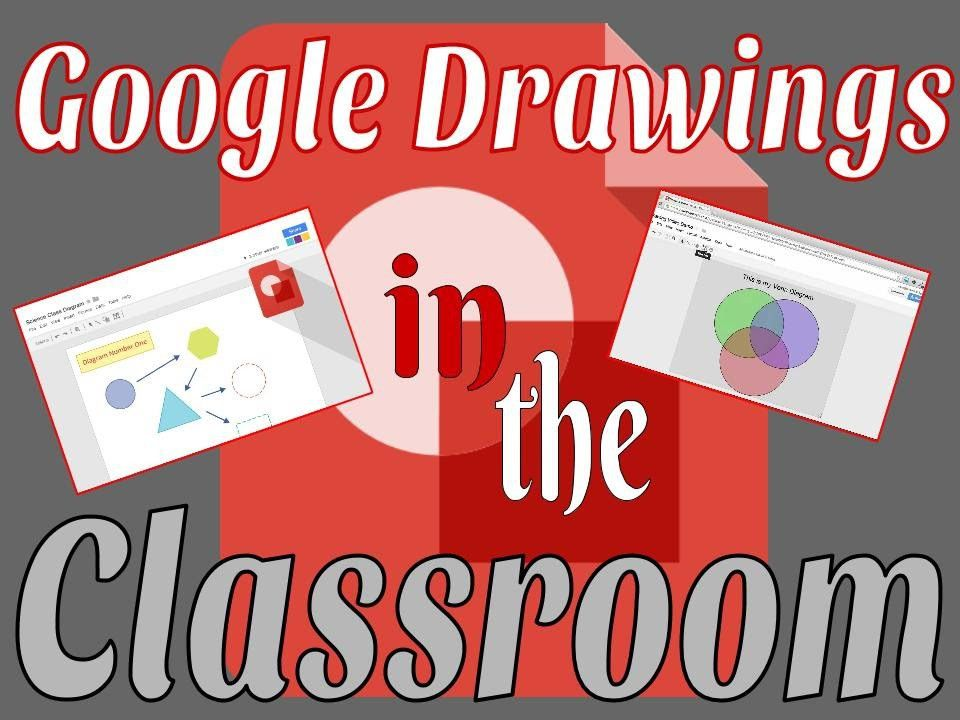 Google Drawing - Mrs. Buckentin: Technology Integration