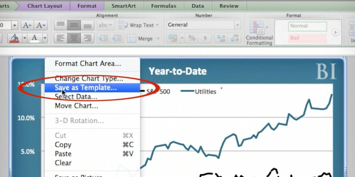 Custom Chart Templates In Excel - Business Insider