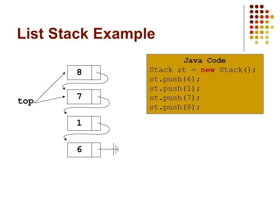 Stack: Linked List Implementation Push and pop at the head of the ...
