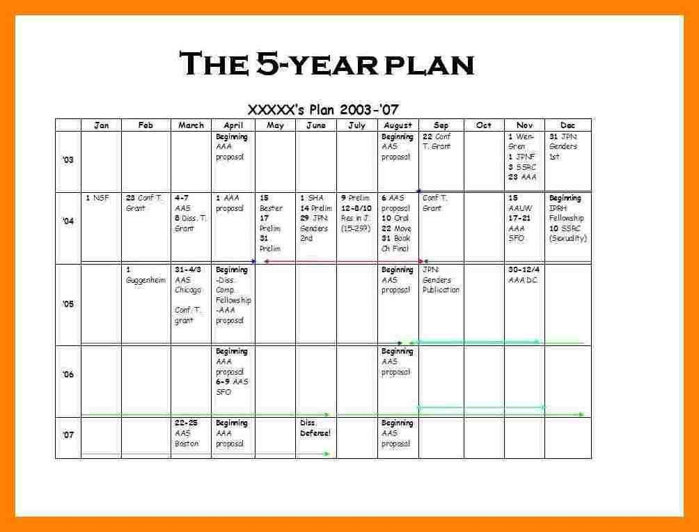 5 year plan template
