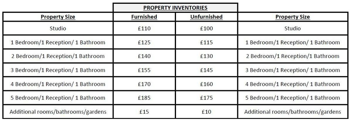 Price list - Stencel Inventories - Independent property inventory ...