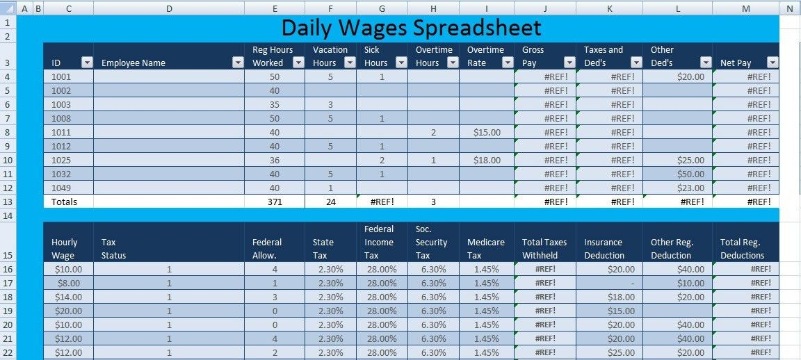 Download Daily Wages Spreadsheet Template Excel – Excel ...
