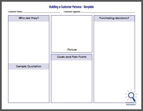 Customer Persona Template | User / Market Research | Pinterest ...