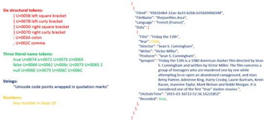 The JSON files…   multifarious