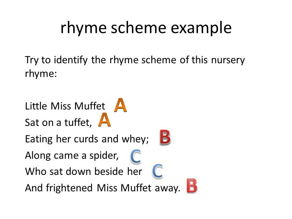 Poetry Terms. - ppt video online download