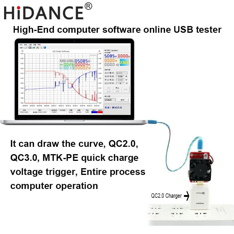 Aliexpress.com : Buy High end computer software online USB tester ...