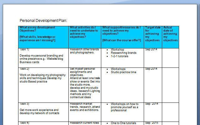 Pdp templates sample personal development plan template 6 free pdp templates rt3region4 connecting and combining information pronofoot35fo Image collections