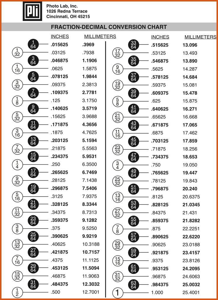 decimal conversion chart | general resumes