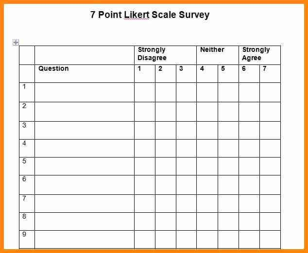 4+ likert scale questions examples | model resumed