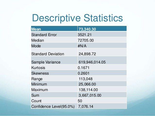 Statistics Example: Increasing The Sample Size