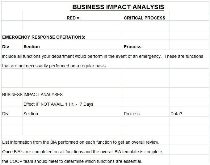 Business Analysis Template - Free Word, Excel Documents Download ...